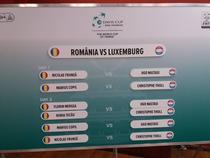 Programul meciurilor de la Romania vs Luxemburg