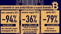 Infografic Bitcoin