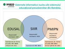 Sisteme IT din Educatie