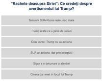 Sondaj Trump-Siria