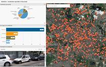 Statistica - Raportari probleme in Bucuresti