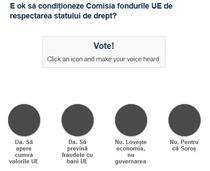 Sondaj Conditionare fonduri UE