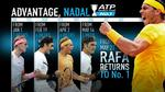 Nadal, Federer si locul intai in lume