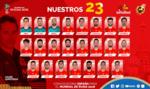Lotul Spaniei pentru CM 2018