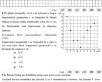 Fragment din subiectele la Matematica si stiintele naturii, clasa 6