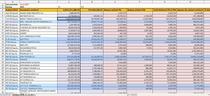Investitiile fondurilor de pensii la Bursa din Bucuresti