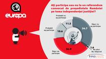 Cati romani spun ca vor vota la referendumul lui Iohannis