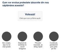 Sondaj continuarea protestelor