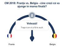 Sondaj semifinala Franta Belgia