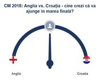 Sondaj semifinala Anglia Croatia
