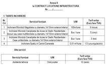 Tarifele actuale de acces la canalizatia RCS-RDS din Oradea