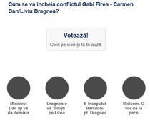 Sondaj scandal Firea - Dragnea/Dan
