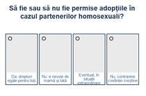 Sondaj adoptii parteneriat civil