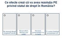 Sondaj Rezolutie PE