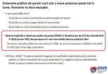 Cifre INS prezentate de administratorii de pensii