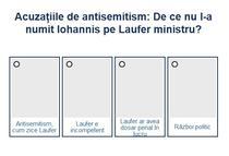 Sondaj antisemitism