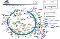 Necesitati dezvoltare retea energetica