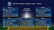 Grupele Ligii Campionilor la volei feminin