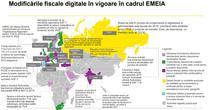 Harta digitalizarii Fiscurilor