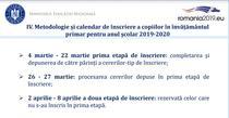 Calendar înscriere la şcoală