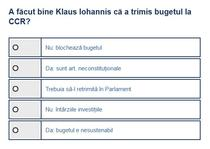 Sondaj budget - CCR