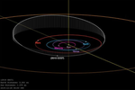 Asteroid GD37