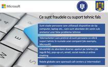 Ce sunt fraudele cu suport tehnic fals