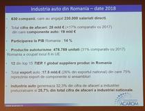 Date cheie despre industria auto romaneasca
