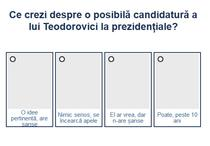 Sondaj Teorodovici la prezidentiale