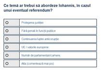 Sondaj temă referendum