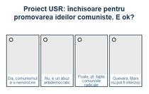 Sondaj USR - comunism