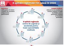 Promisiuni PSD în campanie