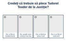Sondaj motiune Tudorel Toader