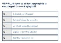 Sondaj USR-PLUS europarlamentare
