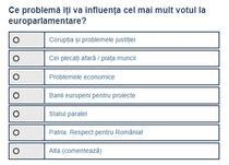 Sondaj influente vot PE