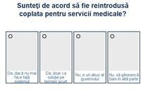 Sondaj Coplata serviciilor medicale