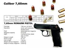 Pistol fabricat de Romarm