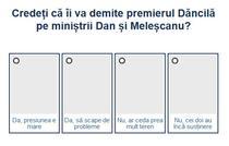 Sondaje demiteri ministri