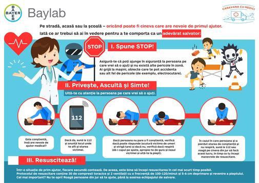 Baylab 2019 - Primul ajutor