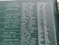Tabloul de concurs de la Roland Garros