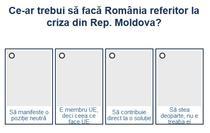 Sondaj Rep. Moldova