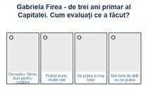 Sondaj bilant Gabriela Firea