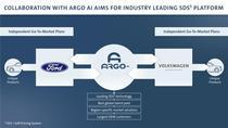 Ford Volkswagen si Argo AI