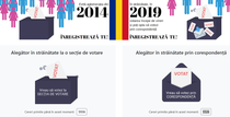 captura site vot in strainatate