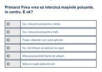Sondaj interdictie masini poluante - Bucuresti