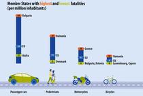Datele Eurostat confirma numarul mare de accidente din Romania