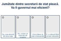 Sondaj secretari de stat