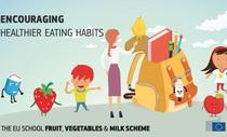 Program UE pentru alimentatia scolarilor