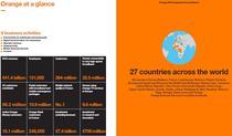 Grupul Orange în lume