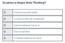 Sondaj Greta Thunberg